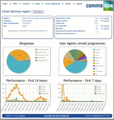CommsBox reporting and analytics